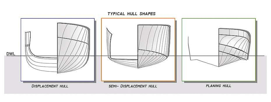 A guide to superyacht hull design | Boat International