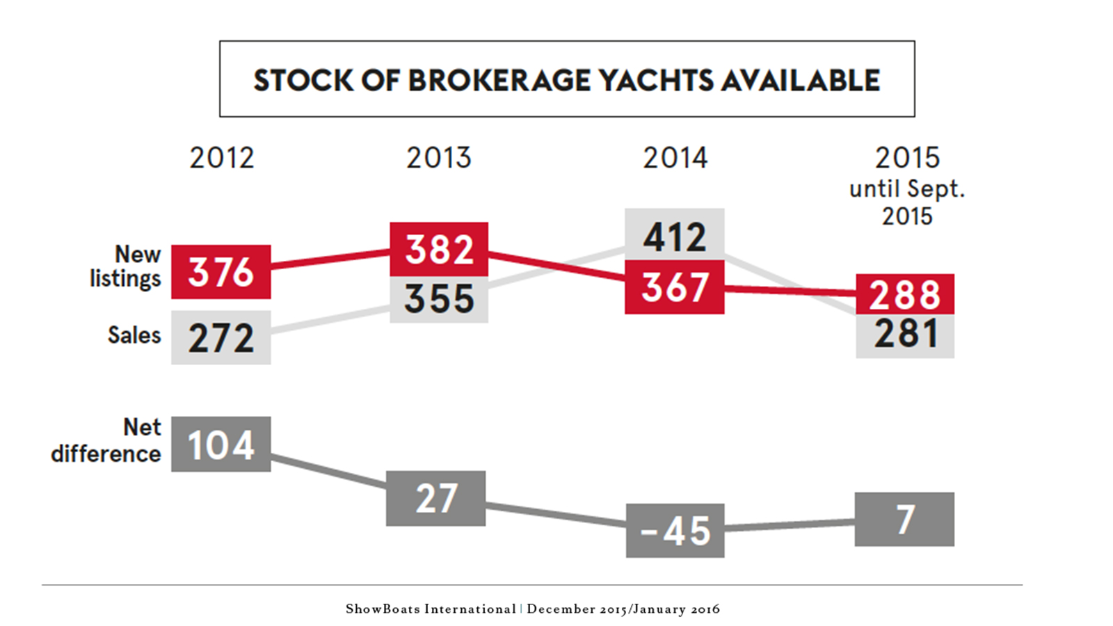 2016 Global Order Book brokerage availability