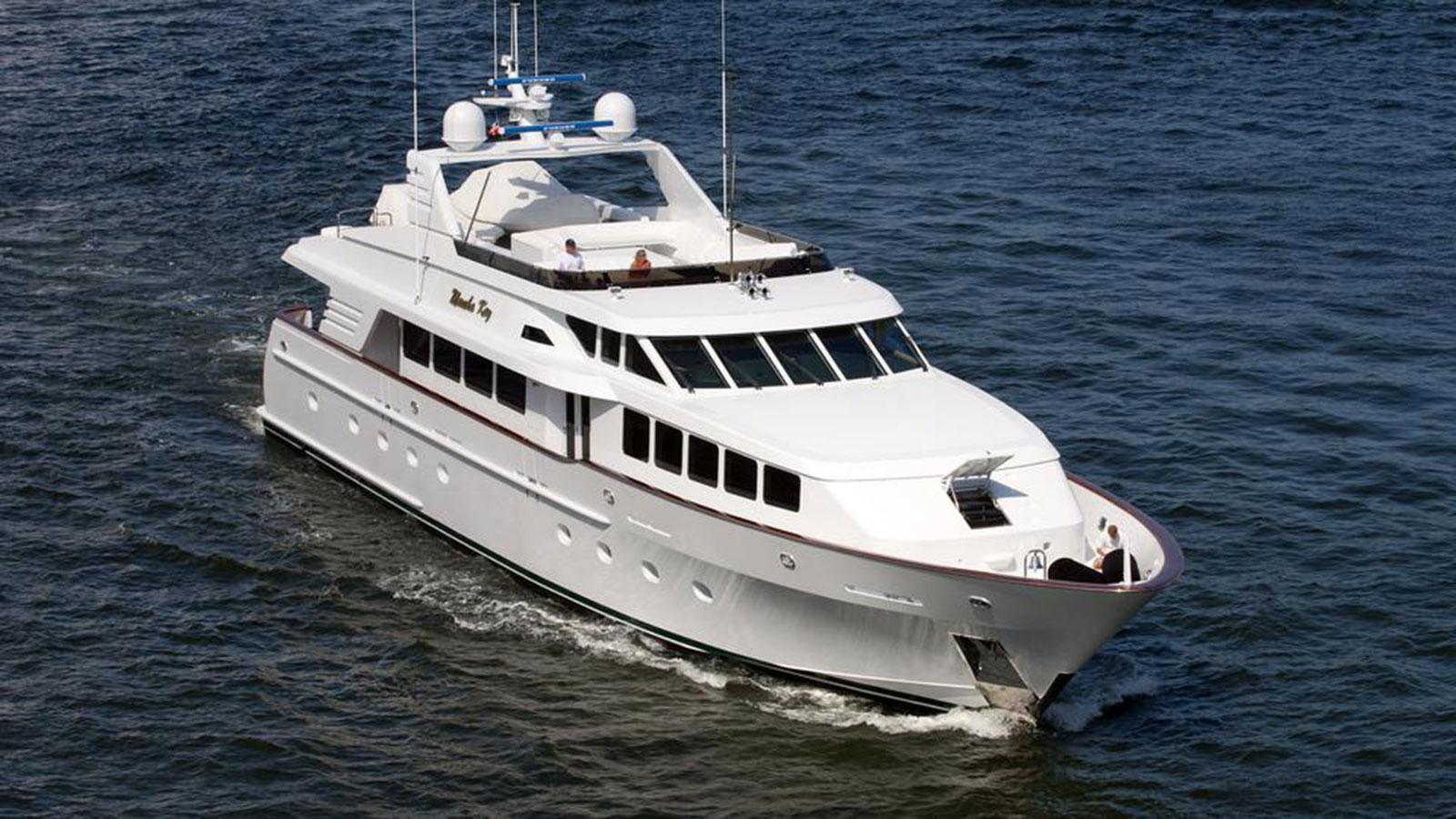 Super plastic boats RIF