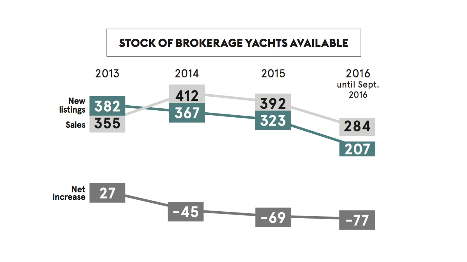 brokerage-data-from-the-2017-global-order-book