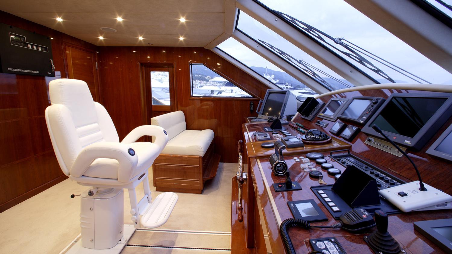corvus-yacht-helm