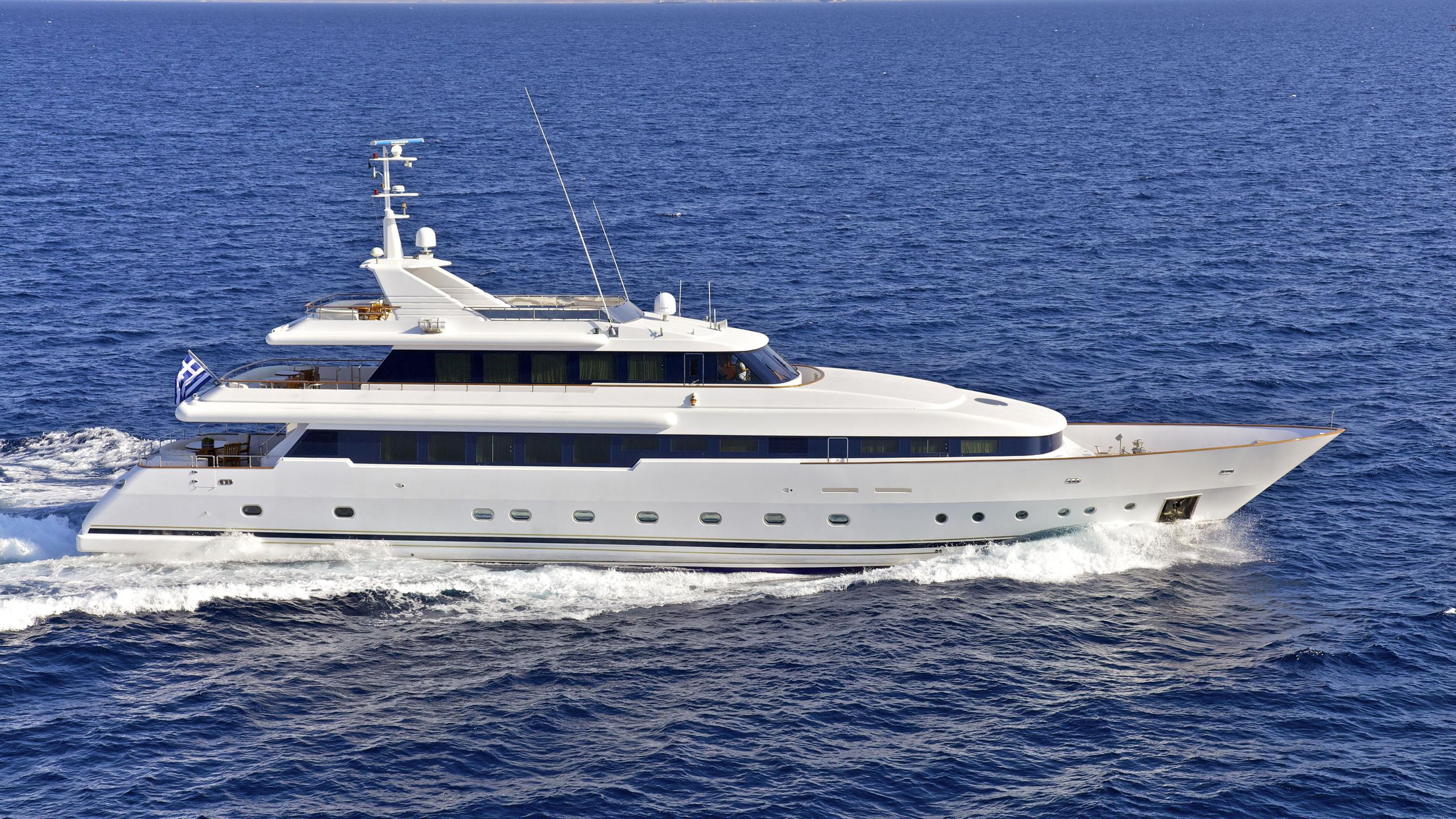 orion-yacht-for-charter-profile
