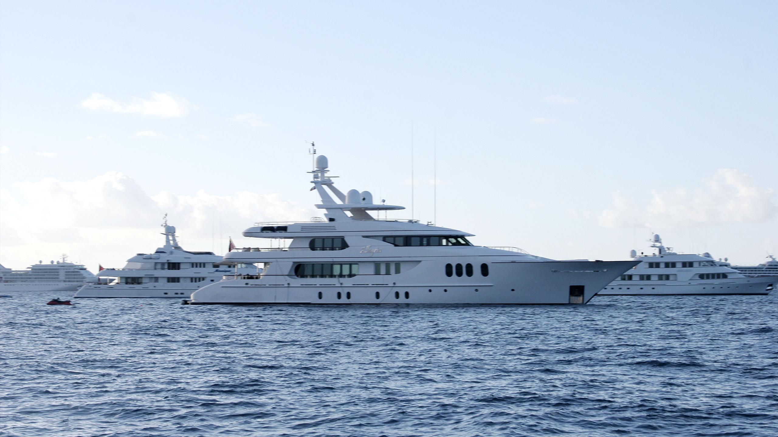 allegria-yacht-profile