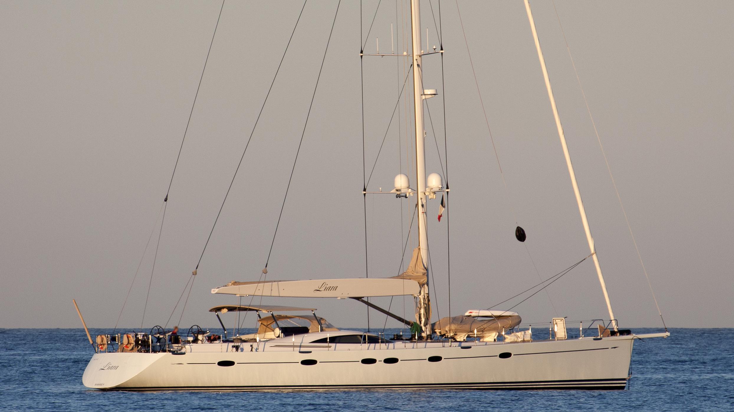 danneskjold liara-ii sailing yacht southern ocean marine 2009 32m profile