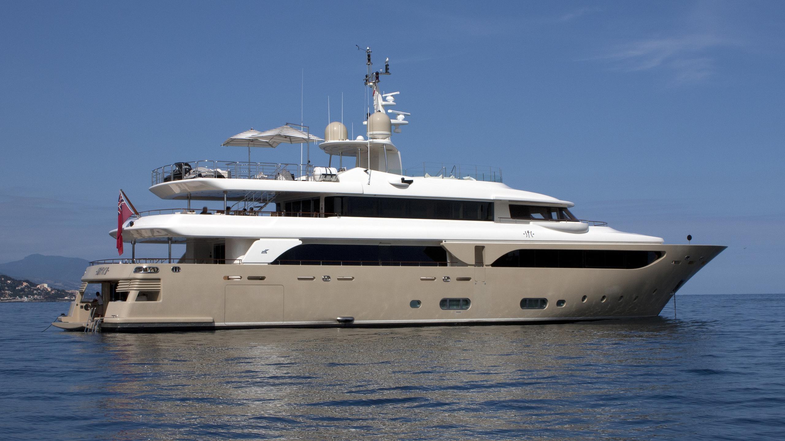 sofico-yacht-exterior