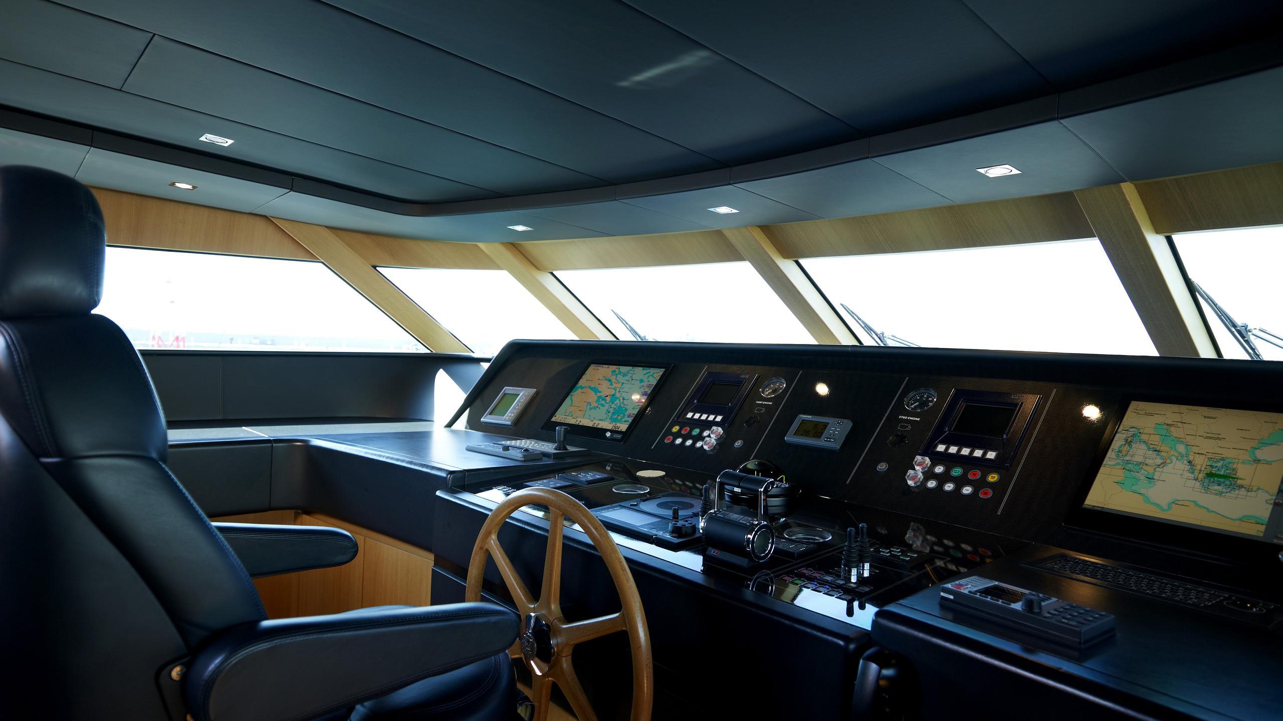 feligo-v-yacht-helm