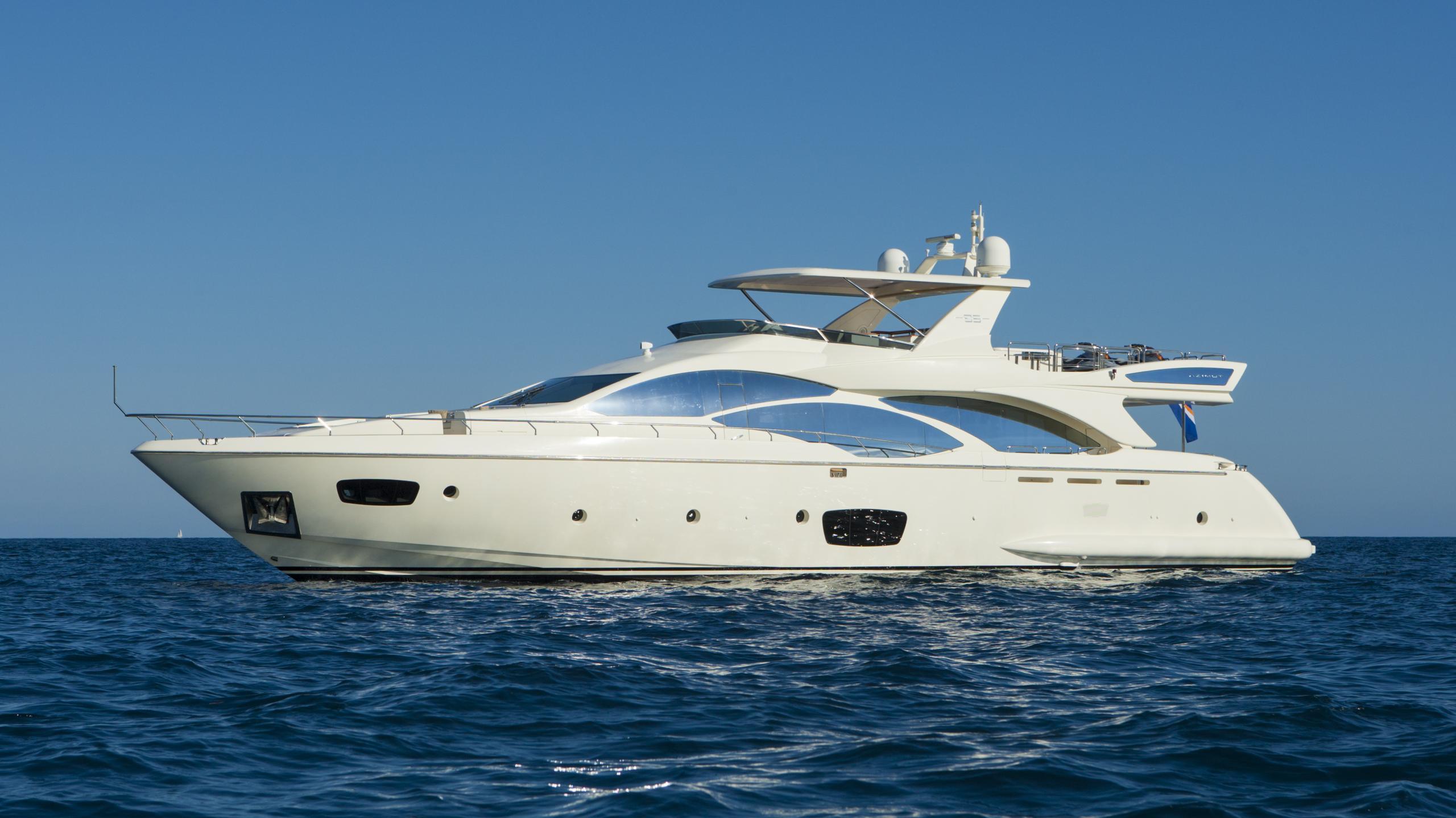 Raasta-II-yacht-profile