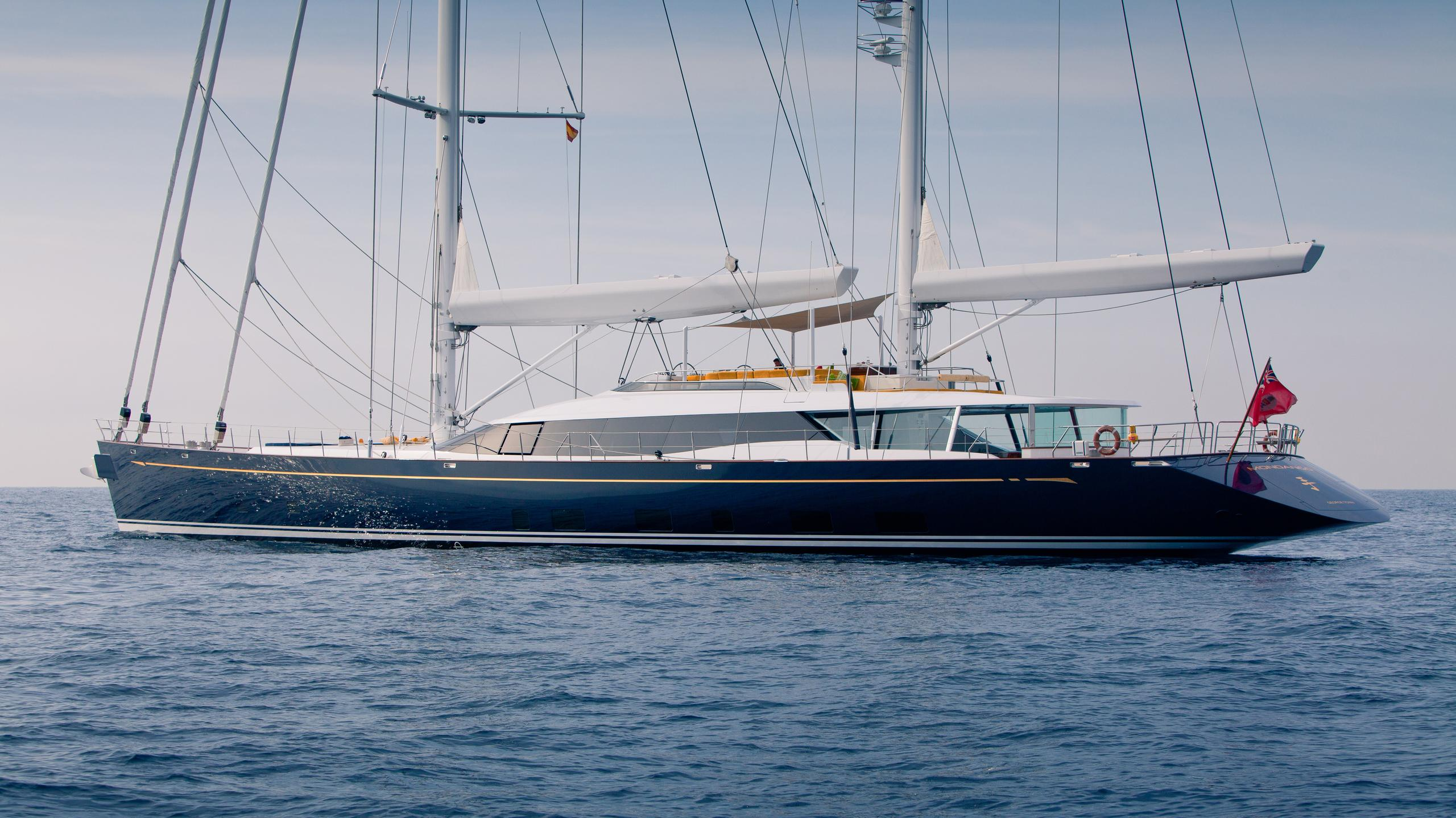 mondango-yacht-profile