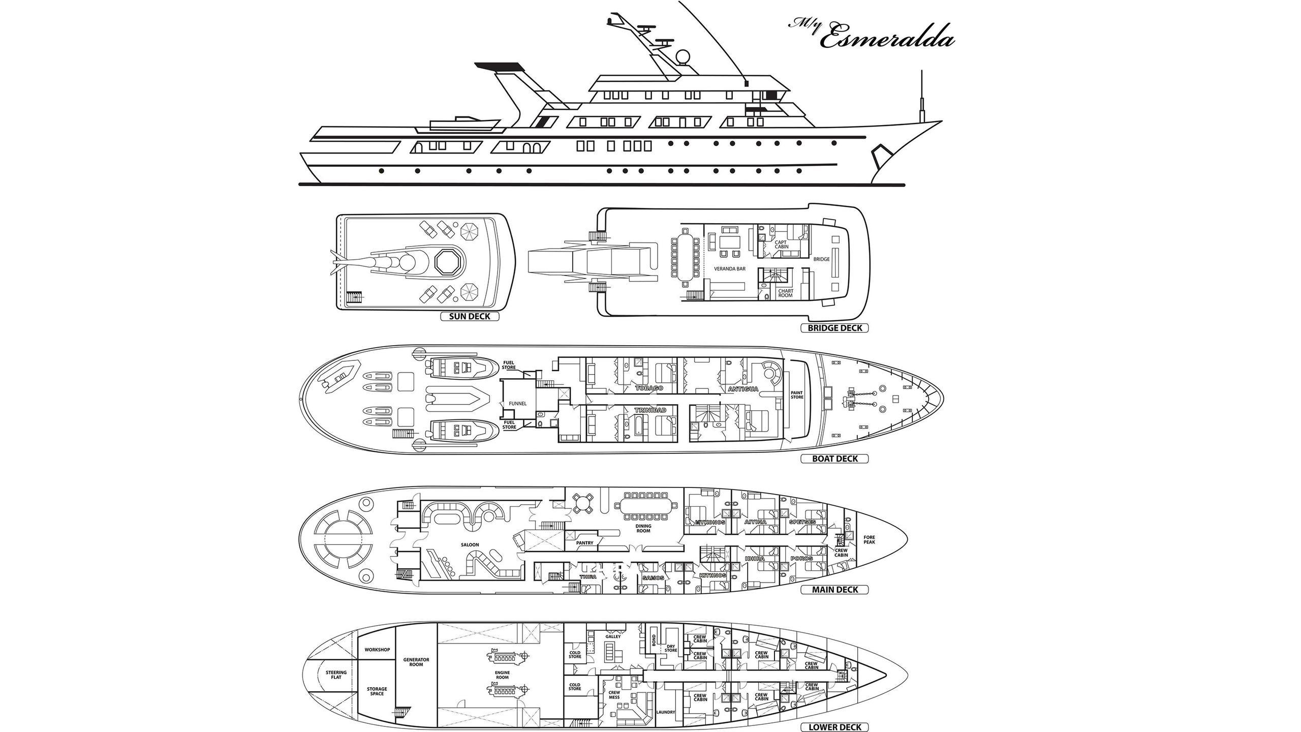 Esmeralda-motor-yacht-for-charter-deckplan