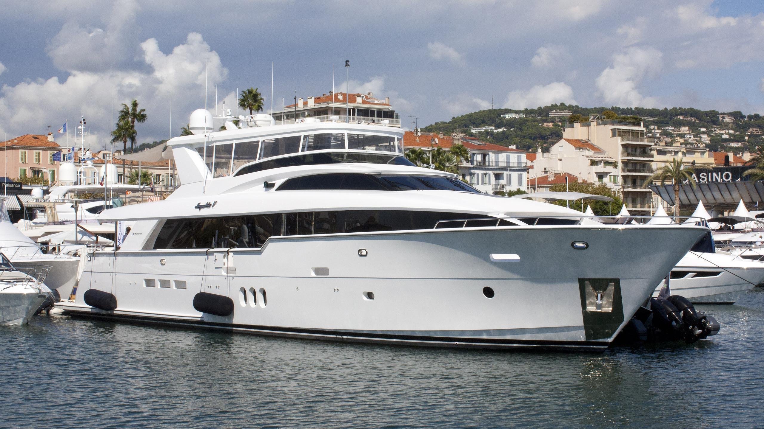 magalita-v-motor-yacht-hatteras-100RPH-2014-31m-half-profile