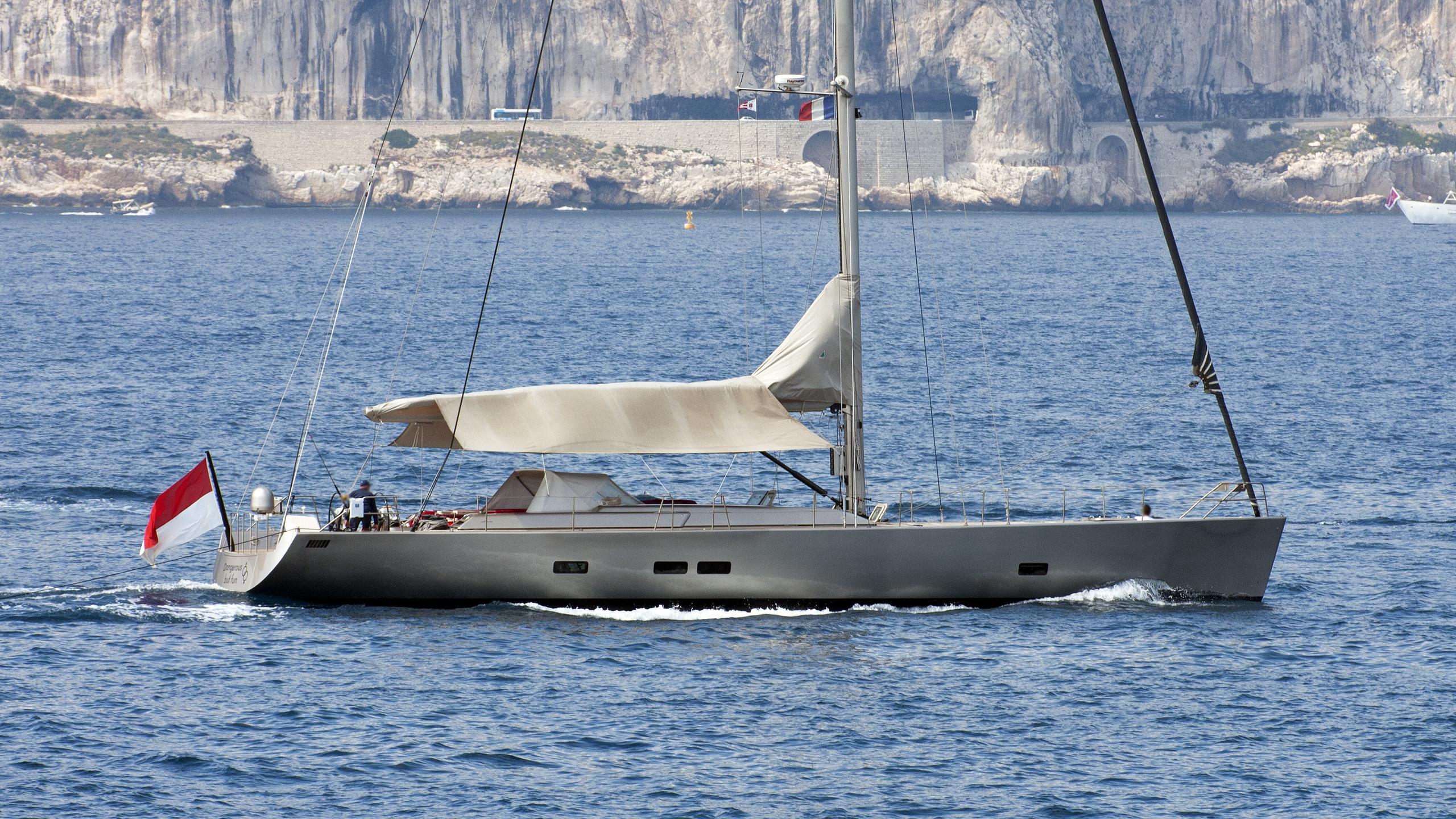 tilakkhana-saling-yacht-wally-80-2004-24m-profile