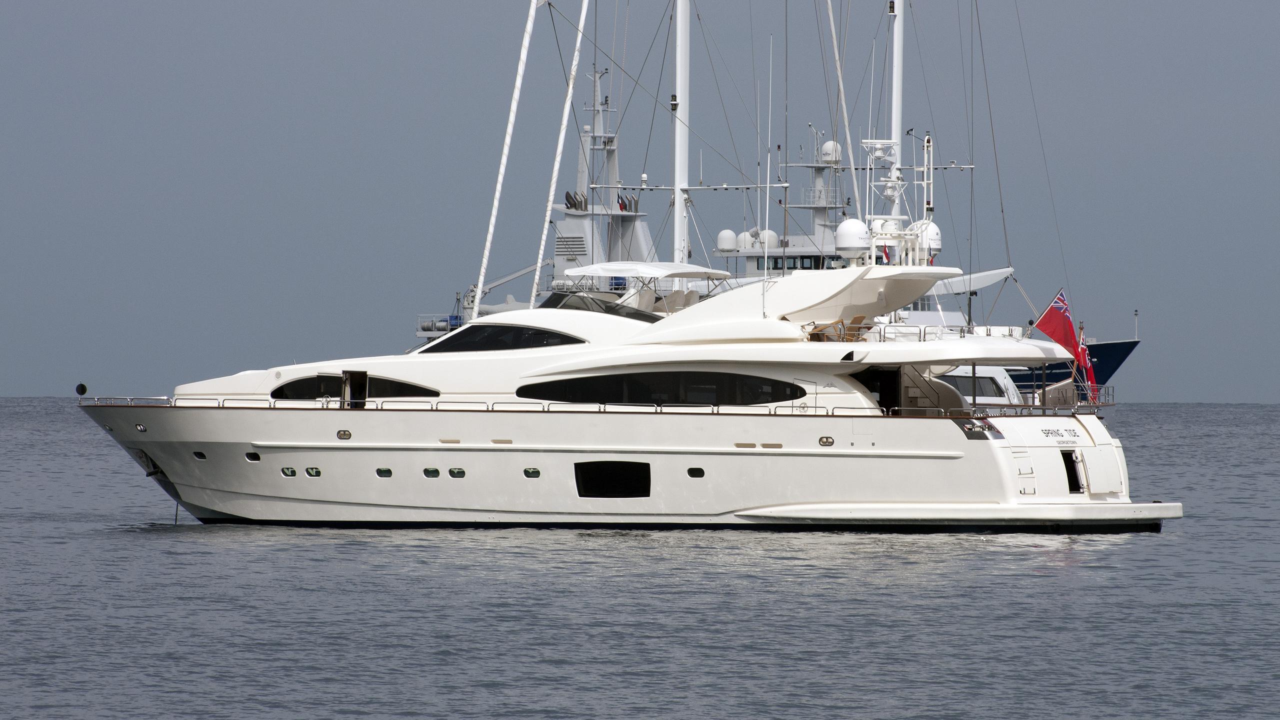 spring-tide-motor-yacht-astondoa-2007-31m-profile