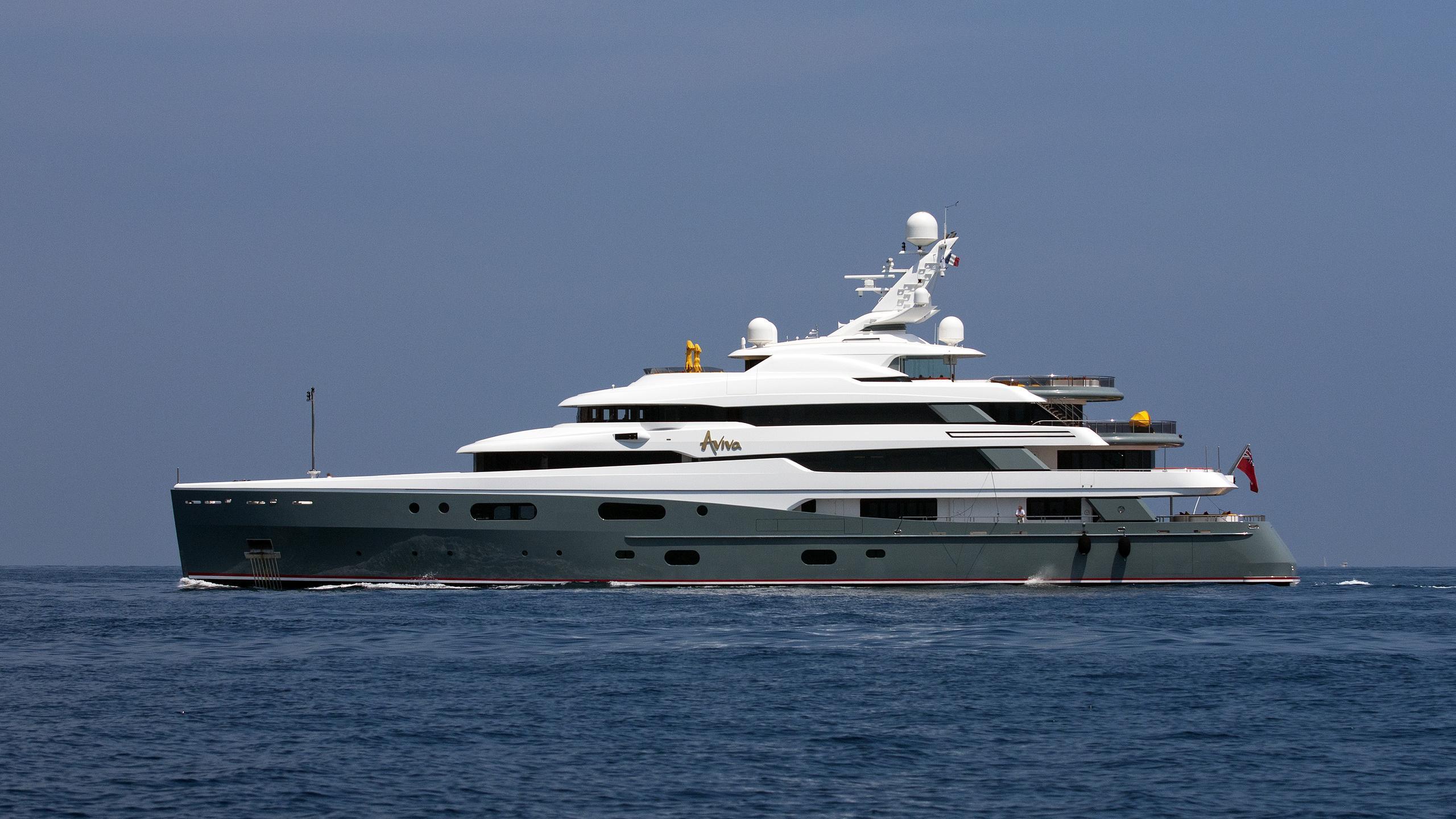 aviva-motor-yacht-abeking-rasmussen-2007-68m-profile