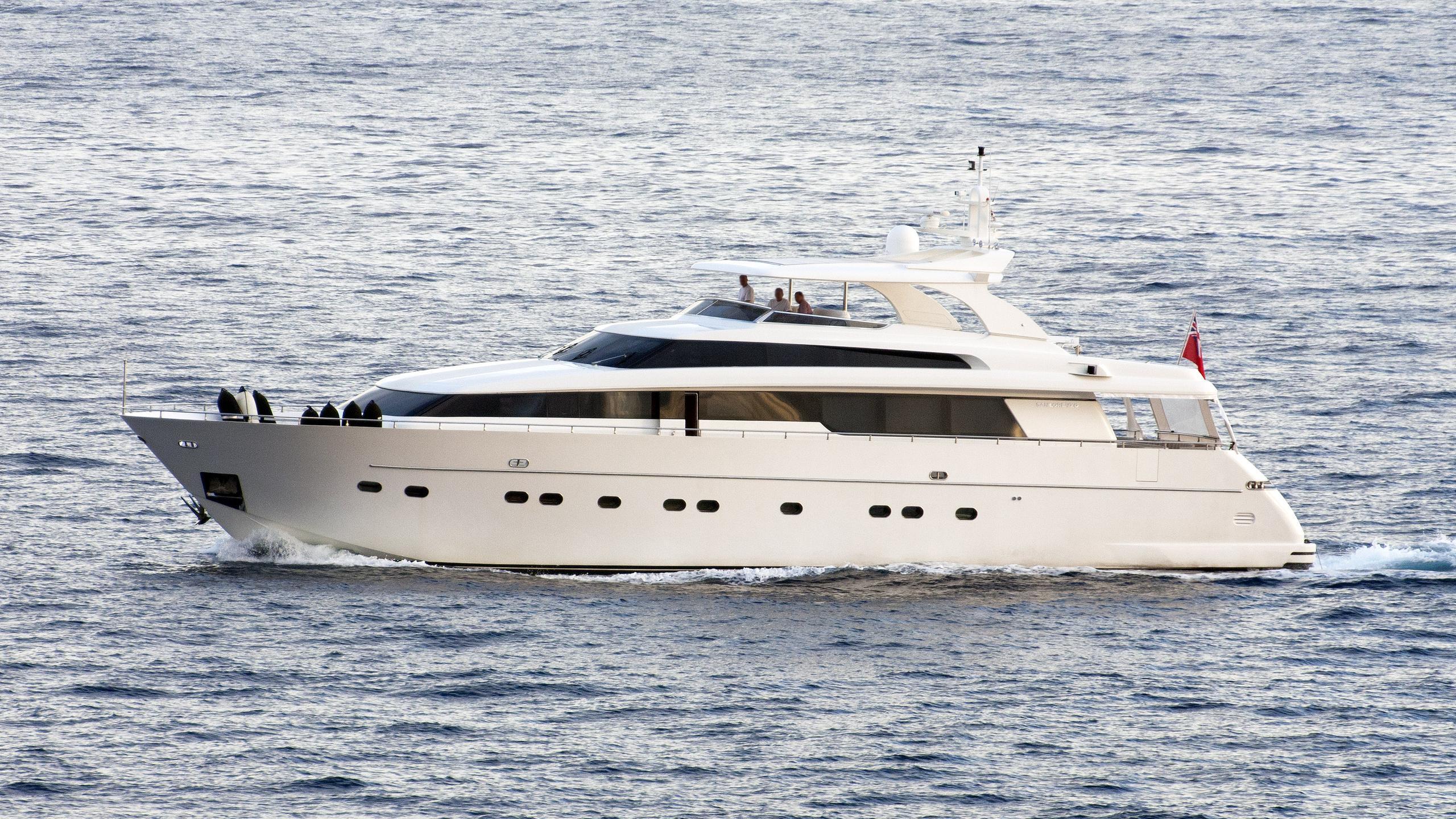 marcelina-of-london-motor-yacht-sanlorenzo-88-2007-27m-stern-profile