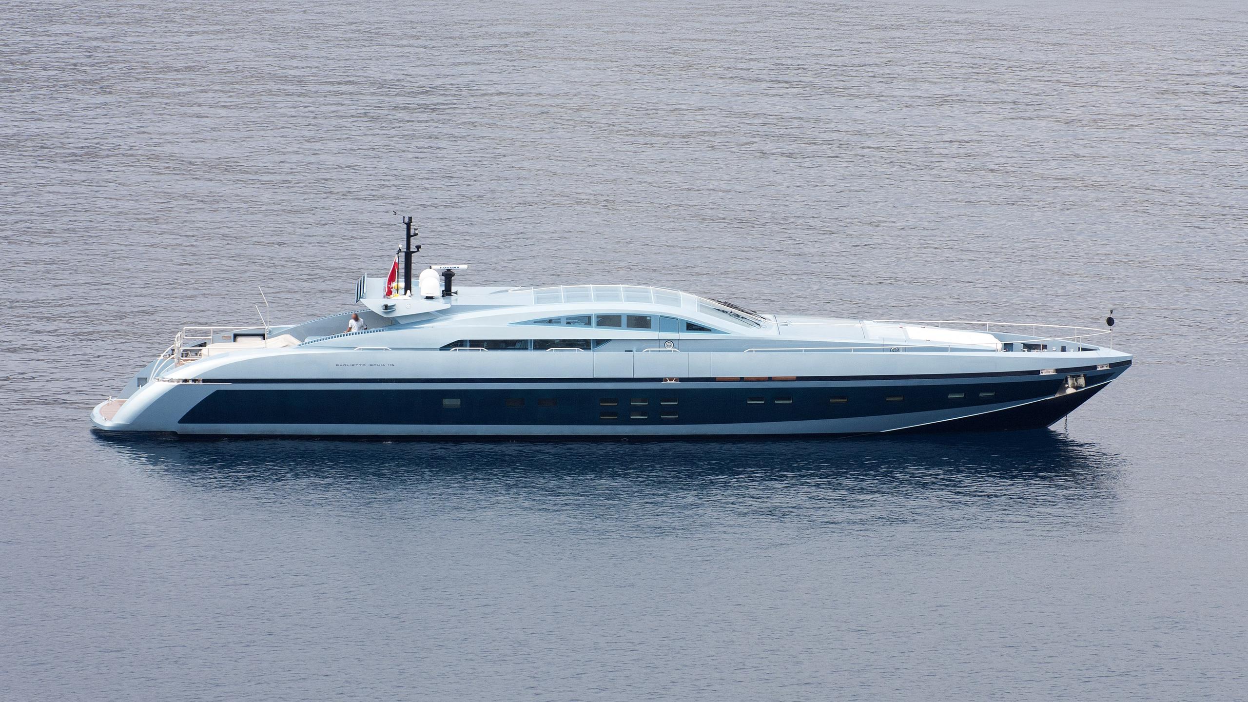 blue-princess-star-motor-yacht-baglietto-112-ht-2005-34m-profile