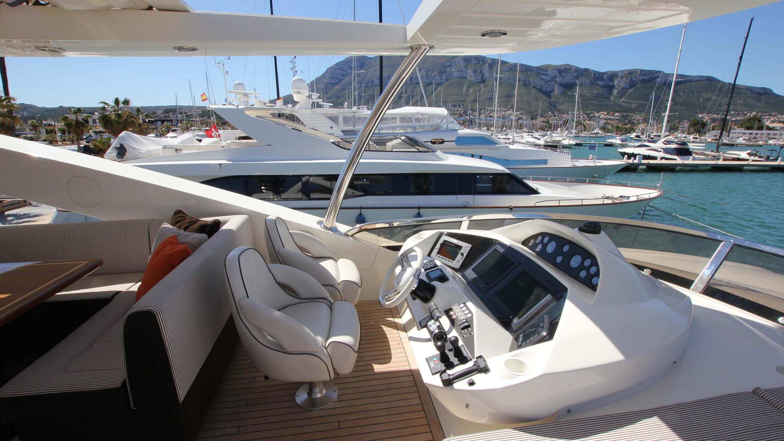 Annabel yacht for sale